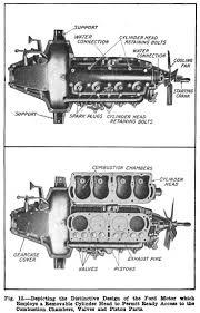 104 best i love my engines images on pinterest diesel engine