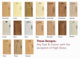 Kitchen Cabinets Replacement Doors And Drawers Top Kitchen Cabinet Replacement Doors And Drawer Fronts Gallery