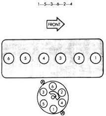 2002 jeep liberty cylinder order firing order diagram 3 7l jeep 2006 fixya