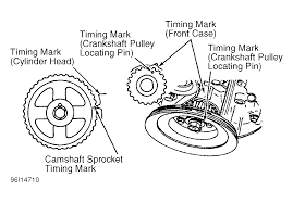 2000 hyundai accent timing belt 2000 hyundai accent serpentine belt routing and timing belt diagrams