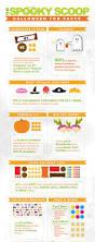 halloween city newton nj interesting facts halloween infographic todaysmama