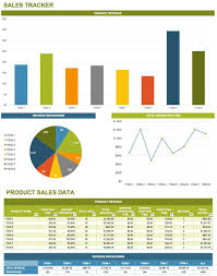 sales call report template microsoft word and sales report