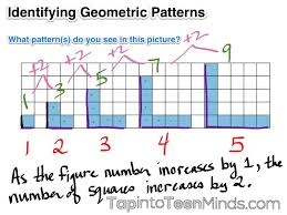 identifying geometric patterns grade 6 patterning and algebra