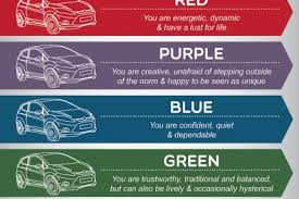 psychology of color infographics visual ly