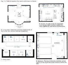electrical house plan fulllife us fulllife us