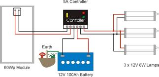12 volt trailer wiring dolgular com
