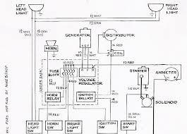 the rod disorder basic rod wiring