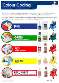 international wiring color codes for ac power circuits label id an