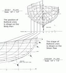 Free Wooden Boat Designs by Build Free Balsa Wood Boat Plans Diy Pdf Woodworking Plans