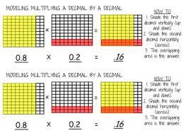decimal models worksheets u0026 decimal worksheets