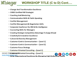 Counseling Skills For Managers Sieger Corporate
