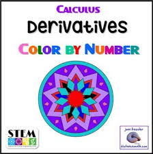 best 25 chain rule ideas on pinterest calculus ap calculus and