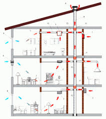 kitchen ventilation system design exhaust fan model gif in home