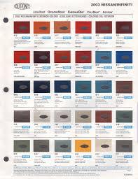 nissan paint color codes ideas finding car paint colour codes