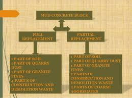 mr mudd concrete home facebook mud concrete block using construction and demolition waste live