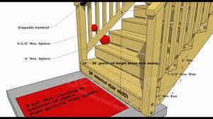 Max Stair Riser by Deck Stair Railing Plans Youtube