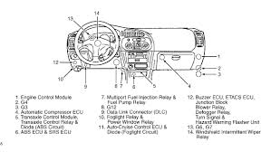 turn signal switch wiring diagram u0026 aa paint brake tail and turn