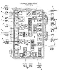 2004 chrysler pacifica fuse box location 2004 wiring diagrams