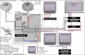 dish network wiring diagram dish wiring diagrams instruction