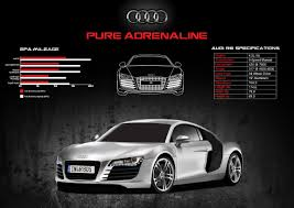 audi advertisement audi r8 jillyweasley