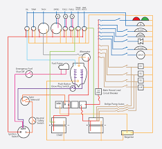 inverter installation inside rv wiring diagram saleexpert me