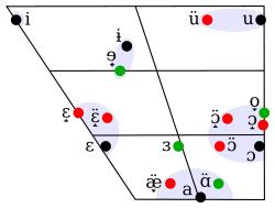 polish phonology wikipedia