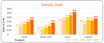 Excel Chart Templates Free Excel Chart Templates Your Bar Pie Charts Beautiful