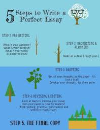 how to write a good report paper how to essay writing service 5 steps to write a perfect essay