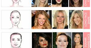 face shape hairstyle what hairstyle to choose according to your face shape 09 photos