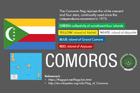 Flag With Four Red Stars Meaning Of The Flag Of Comoros In Celebration Of Comoros U0027s