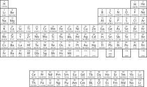 atomic number periodic table bromine periodic table atomic number copy best of introductory