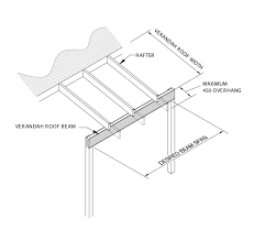 Tji Span Tables Canada by Joist Roof Definition U0026 Ridge Beam Diagram Sc 1 St Build Blog