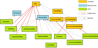 Java Map Example Javamadesoeasy Com Jmse Collection Top 100 Interview