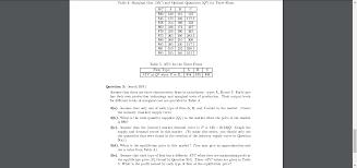 marginal costs marginal cost mc and optimal quantities q for chegg com