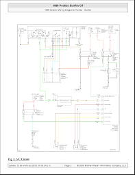 pontiac sunfire 1996 system wiring diagrams documents