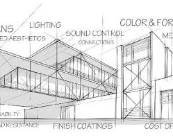 design build approach to steel joists and metal decking bdc