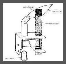 water heater will not light water heater pilot light will not stay on www lightneasy net