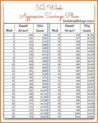 Saving Spreadsheet 3 Saving Spreadsheet Excel Spreadsheets