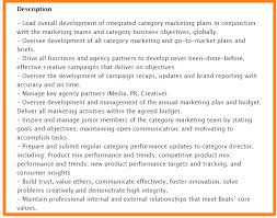 fashion marketing coordinator job description 7 key competencies for creative marketing managers