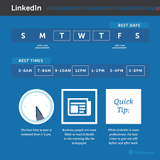 Best Sites To Post Your Resume by Best Times To Post On Social Media According To 20 Studies