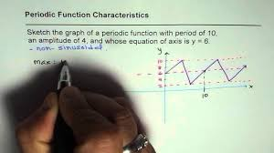how to sketch graph of periodic function for given characteristics