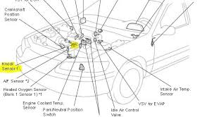 1998 toyota corolla engine diagram p0325 1998 toyota camry knock sensor circuit malfunction