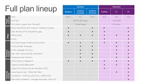 Microsoft For Business Email by 5 User Month Competitively Priced Featured For Entry Level Cloud