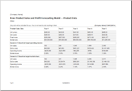 Demand Forecasting Excel Template by Product Sales And Profit Forecasting Model Template Excel