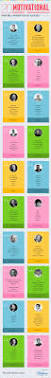 quotes leadership strategy motivational quotes from legendary entrepreneurs leaders and