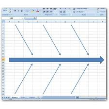 Root Cause Analysis Excel Template How To Create A Fishbone Diagram In Microsoft Excel 2007