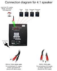 rca 5 1 dvd home theater system how to set up 4 1 speakers to 5 1 sound card rca input solved