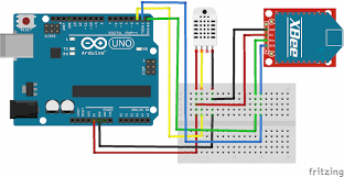 code zigbee arduino tutorial configuring a sensor node and iot gateway to collect and