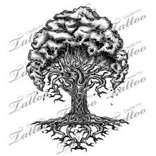 marketplace yggdrasil norse tree of 13947 scandinavian