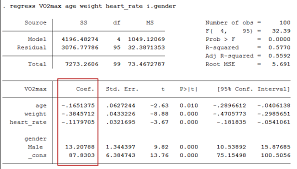 how to perform a multiple regression analysis in stata laerd